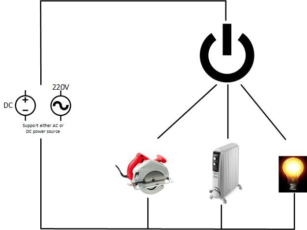 Universal Power Variator