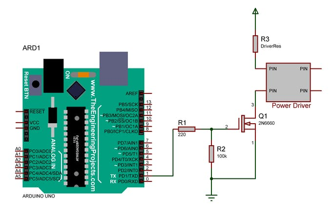 Image 2. Power Driver