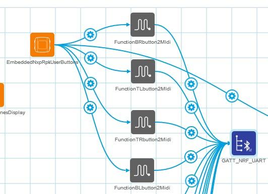 EmbeddedNxpRpkUserButtons triggering MIDI signals through  GATT service
