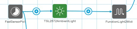 Using a timer to poll the ambient light sensor read