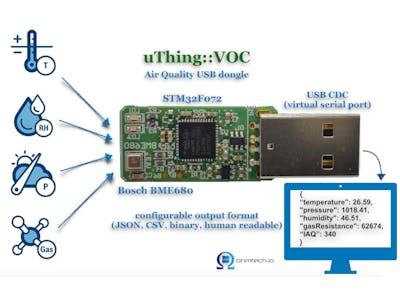uThing::VOC