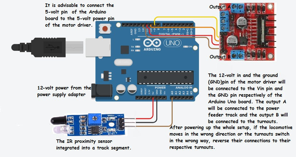 Use Arduino to create railway layout Model Trains t