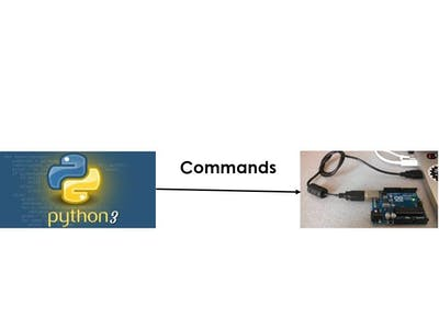Python3 and Arduino Communication