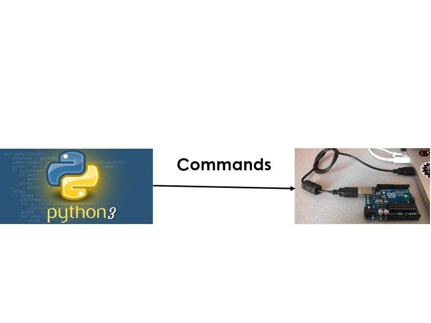 Python3 and Arduino Communication