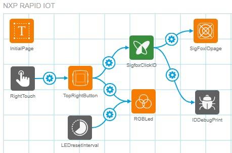How it looks like in NXP Rapid IoT Studio (online IDE)