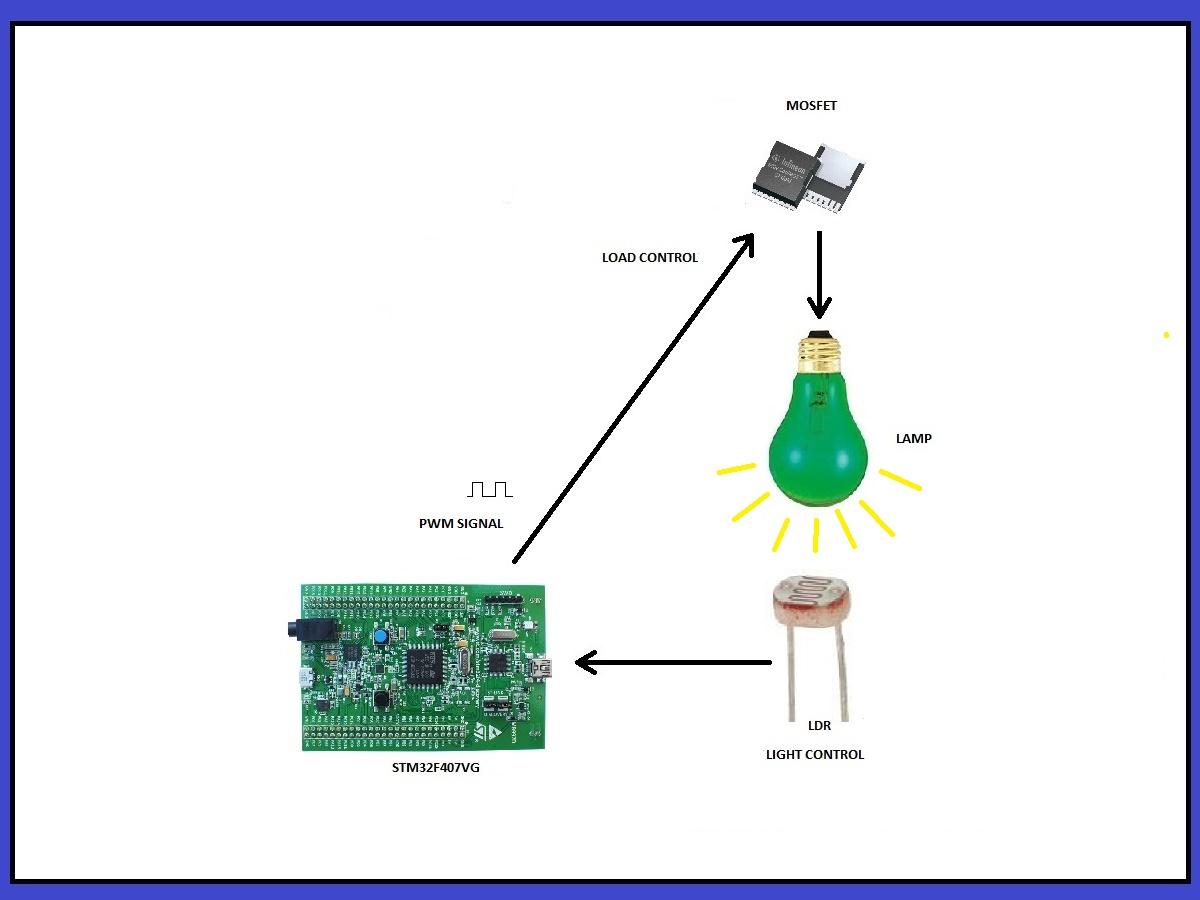 Schematic diagram blzdpshg3r