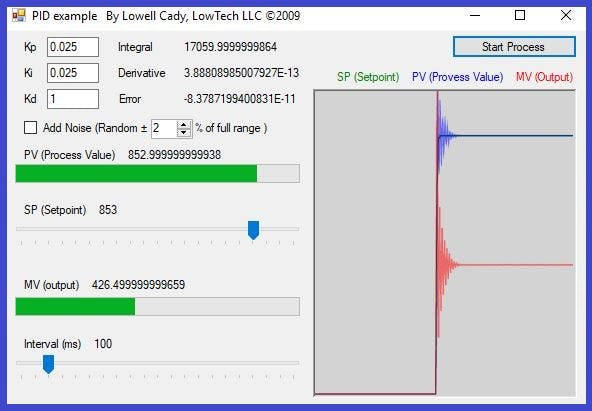 Using the PID example to simulate our PID controller