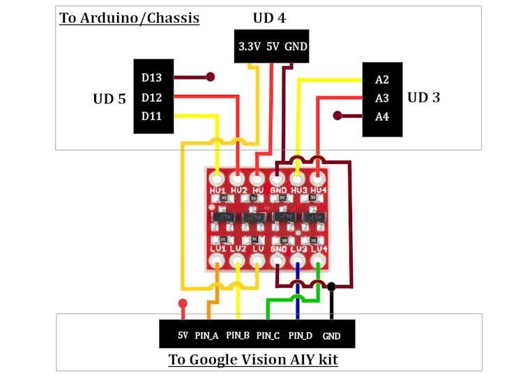 Autonomous Rover - Google Vision AIY Kit on Wheels - Hackster io