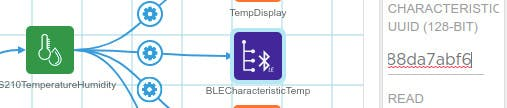 BLE Characteristic for Temperature element