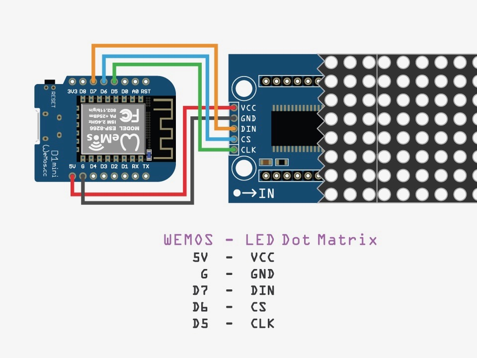 ESP Matrix - IoT Smart Clock Dot Matrix Use ESP8266