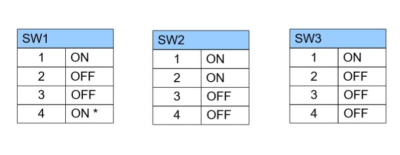 How to Use NMEA-0183 with Arduino - Hackster io