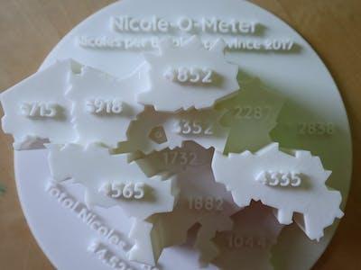 Nicole-O-Meter