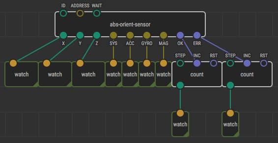 example-test-sensor patch