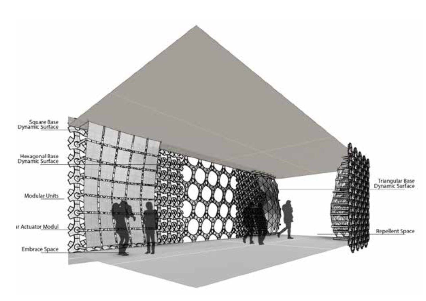 Rendering for the system application