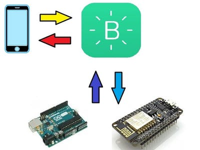 WiFi Control with NodeMCU