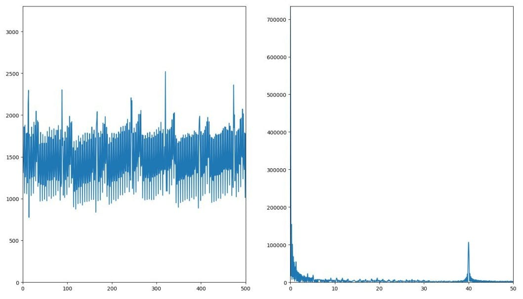 Low-Cost ECG Pathology Detection with Deep Neural Networks - Hackster io