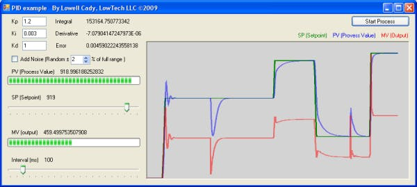 Program to test and graph a PID system