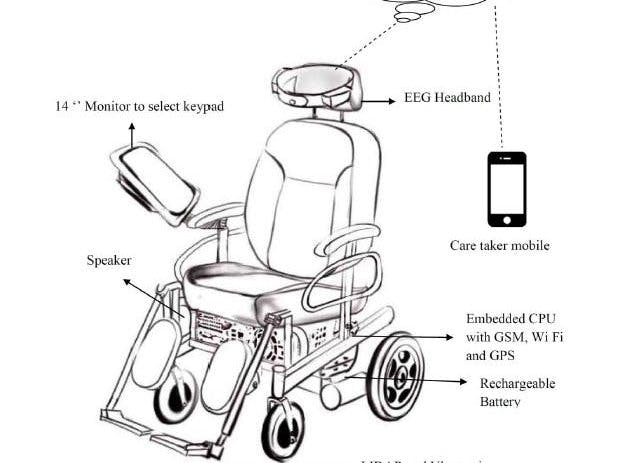 brainwave controlled wheel chair