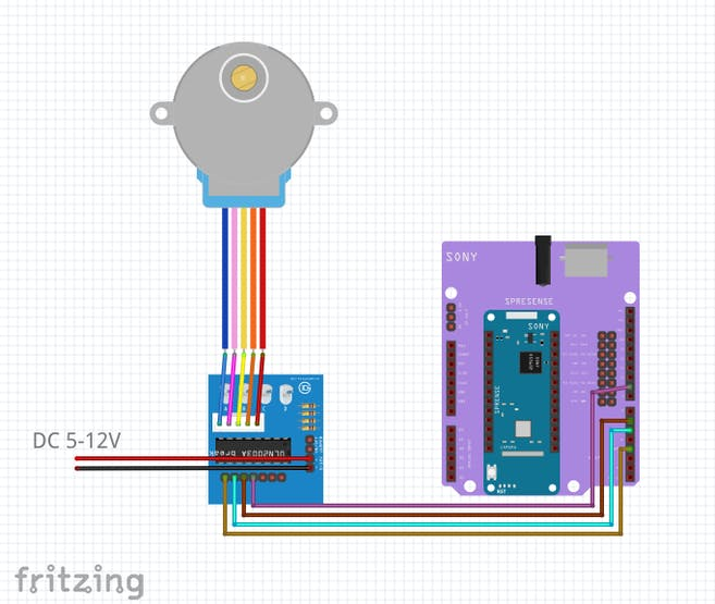 Scheme: Connect Sony Spresense and Stepper motor