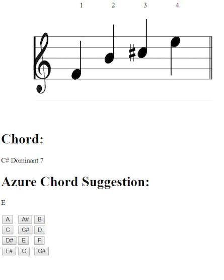 Our web page interface offers chord suggestions based on previously played ones
