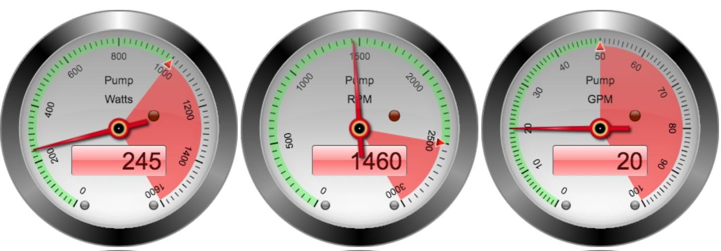 Pump Gauges on web interface