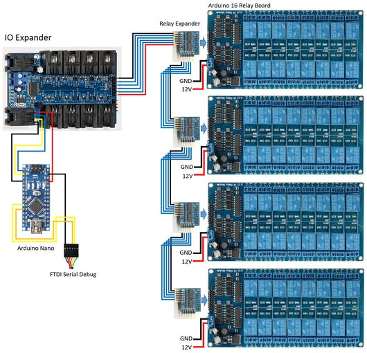 wiring for 64 relays
