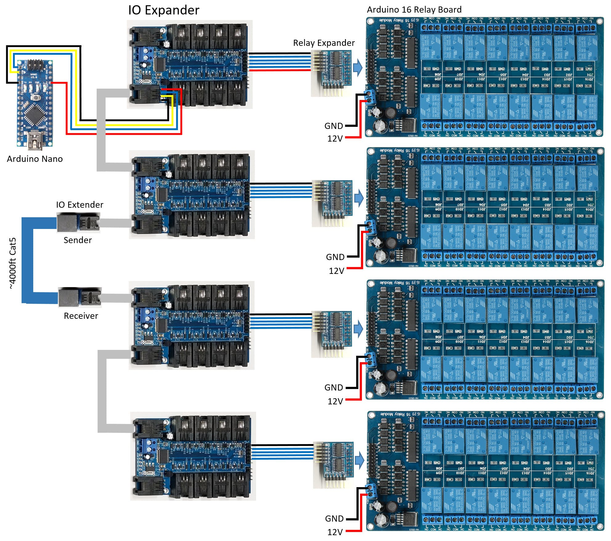 Wiring Relays using Multiple Expanders