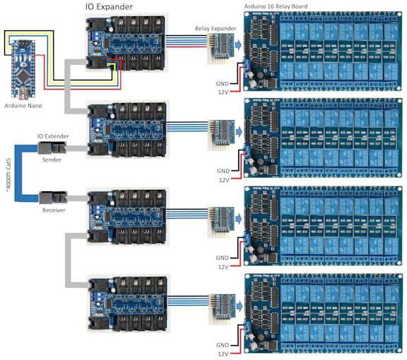 Wiring Relays using Multiple Expanders