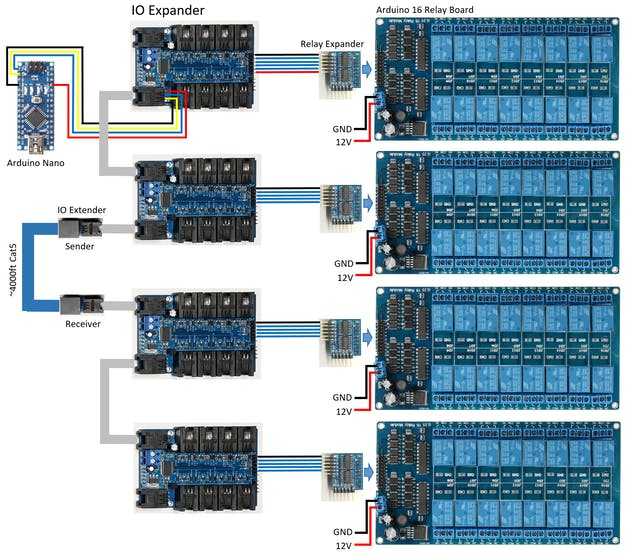 Fantastic Control Up To 65 280 Relays With Your Arduino Hackster Io Wiring 101 Ferenstreekradiomeanderfmnl