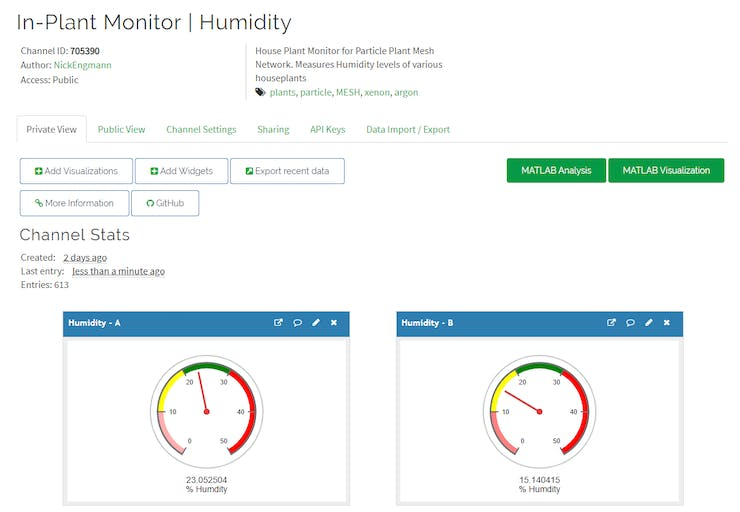 Humidity readings