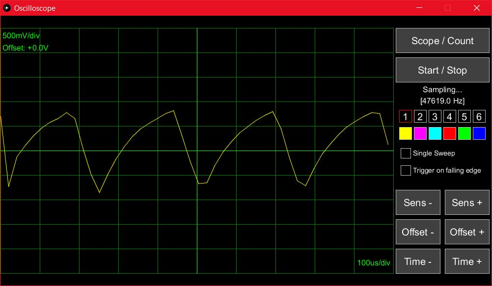 Example: a 4kHz NE555 based wave generator signal (RC charge/dicharge cycle)