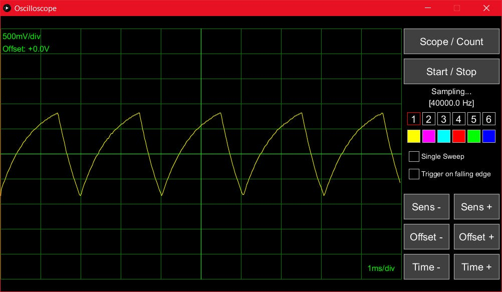 Example: 500Hz signal on slower time base