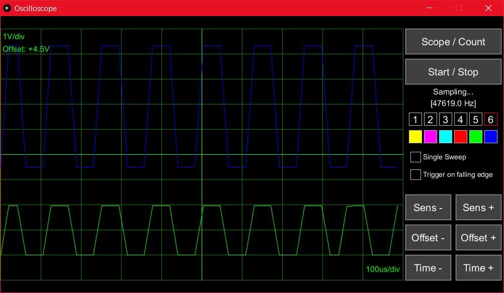 Example: Arduino PWM signals at 7.8kHz