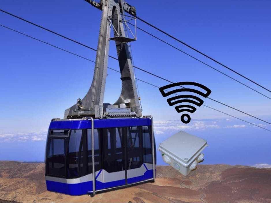Smart Cable Car