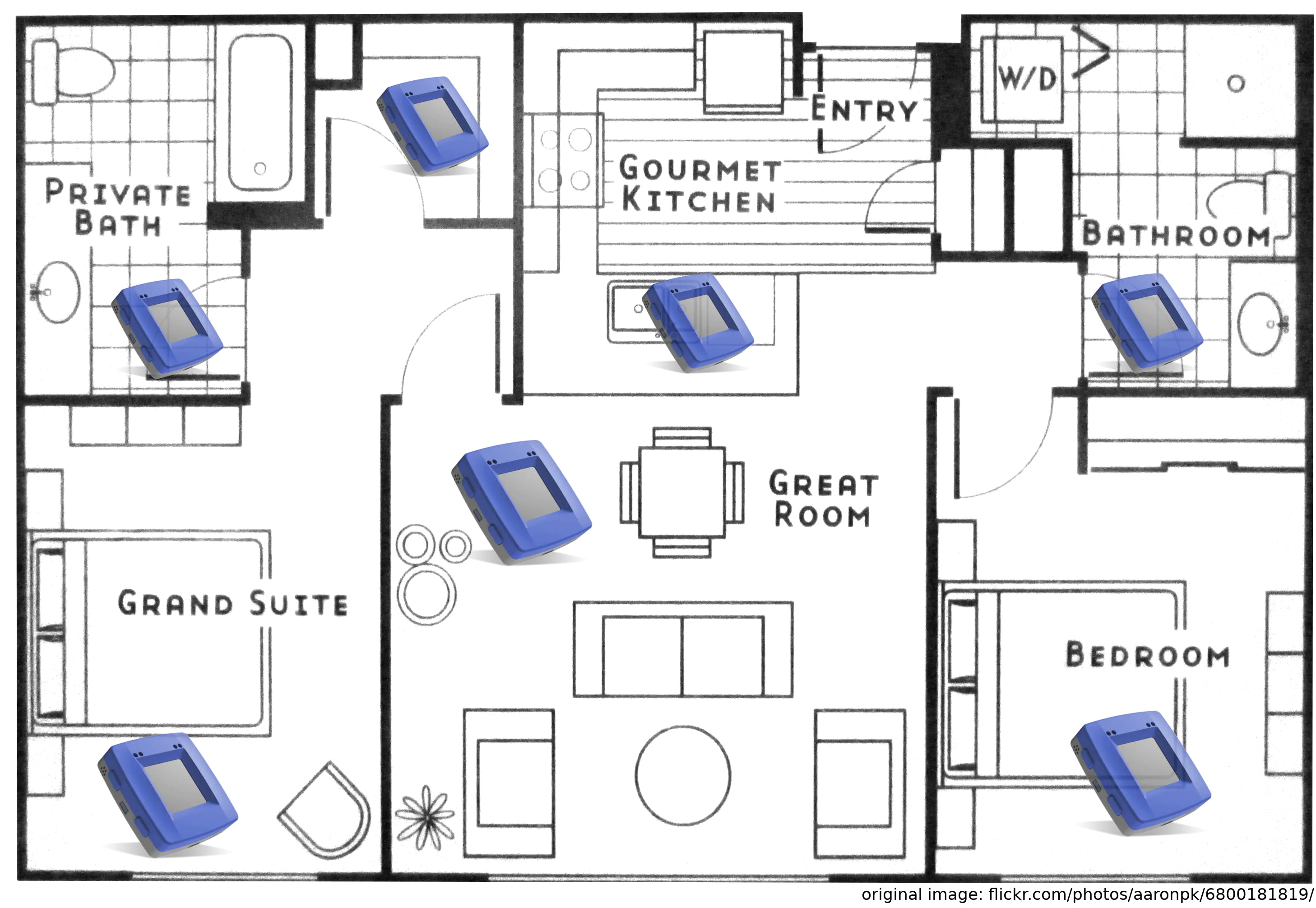house with thermostat in each room