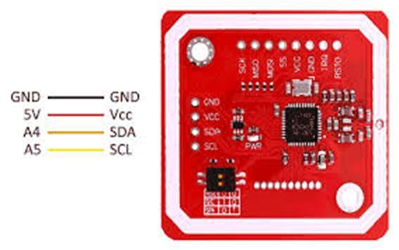 Figure 5. NFC NXP PN532.