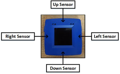 Figure 12. Location of touch sensors.