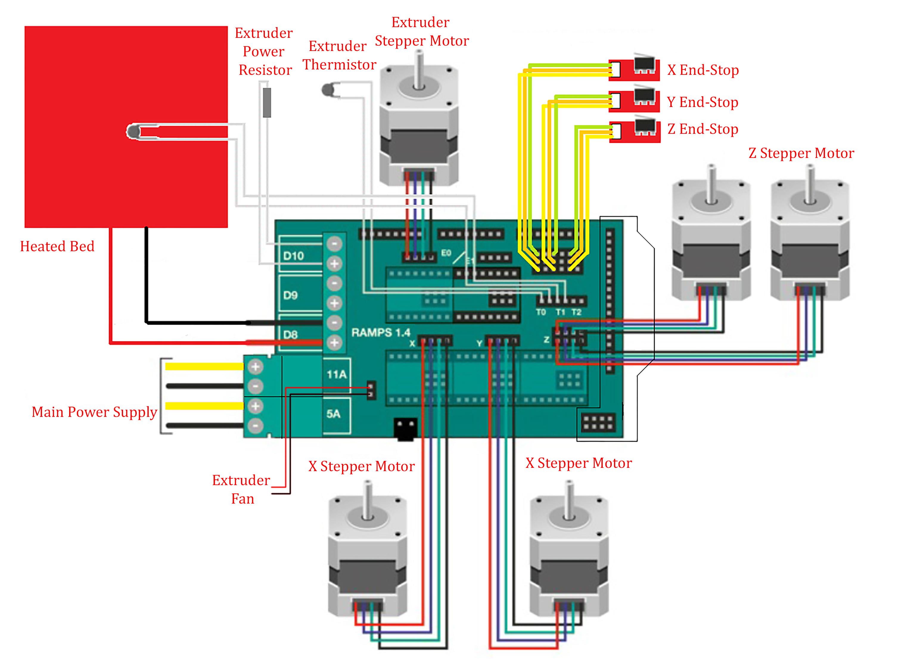 Arduino Mega Diagram - Catalogue of Schemas on