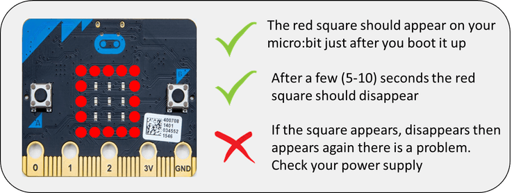 What the red square on the micro:bit means