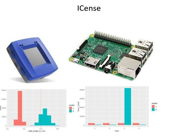 ICense Intelligent Industrial IoT Device