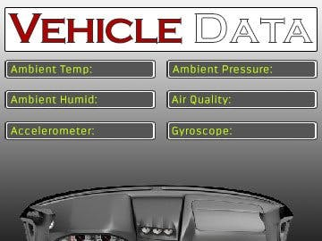 Vehicle Metrics