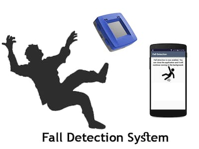 Real-Time Automated Fall Detection System for Old People