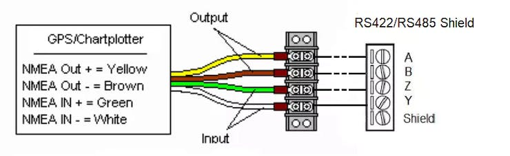 How to Use NMEA-0183 with Raspberry Pi - ster.io Raspberry Pi Multiplex Wiring Diagram on