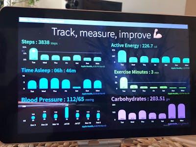 Raspberry Pi Health Dashboard Works w/ Fitbit & Apple Health