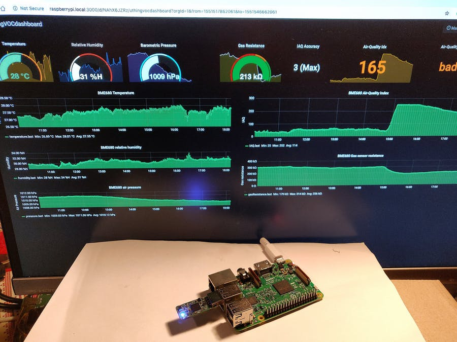 Indoor Air Quality Monitor - Hackster io