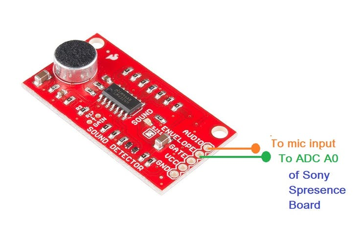 Sparkfun Sound Detector for Noise Sensing and Sound Recording