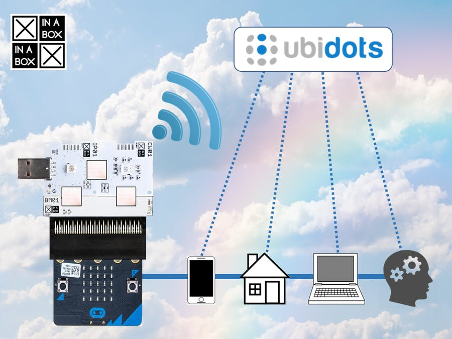 Connect to Ubidots IoT Platform with BBC micro:bit + XinaBox