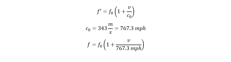 Equations, oh what fun!