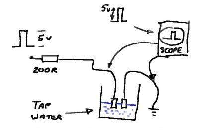 Conductivity circuit