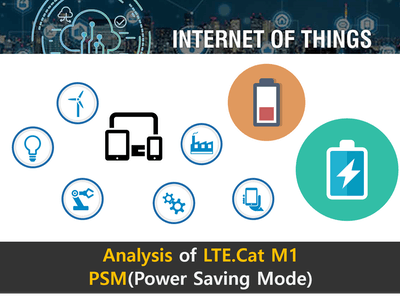 Analysis of LTE Cat. M1 PSM (Power Saving Mode)